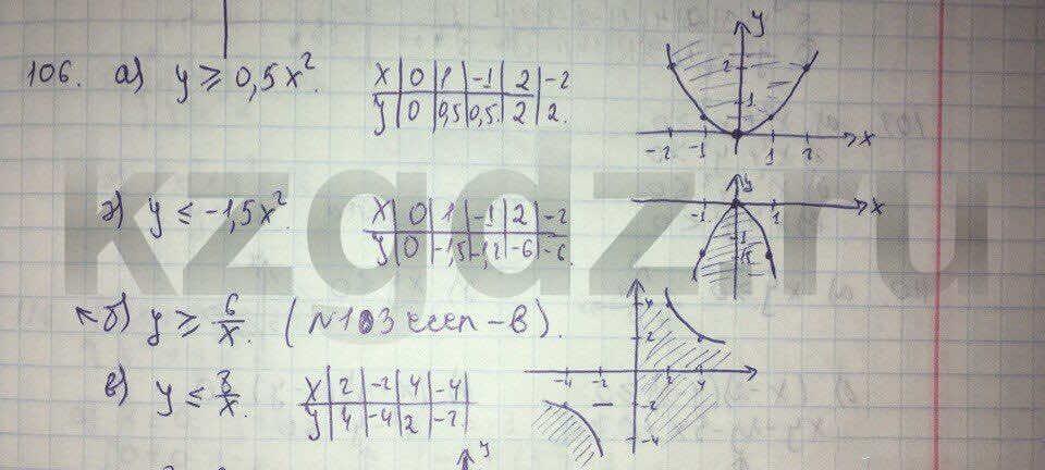 Алгебра Абылкасымова 9 класс  Упражнение 106