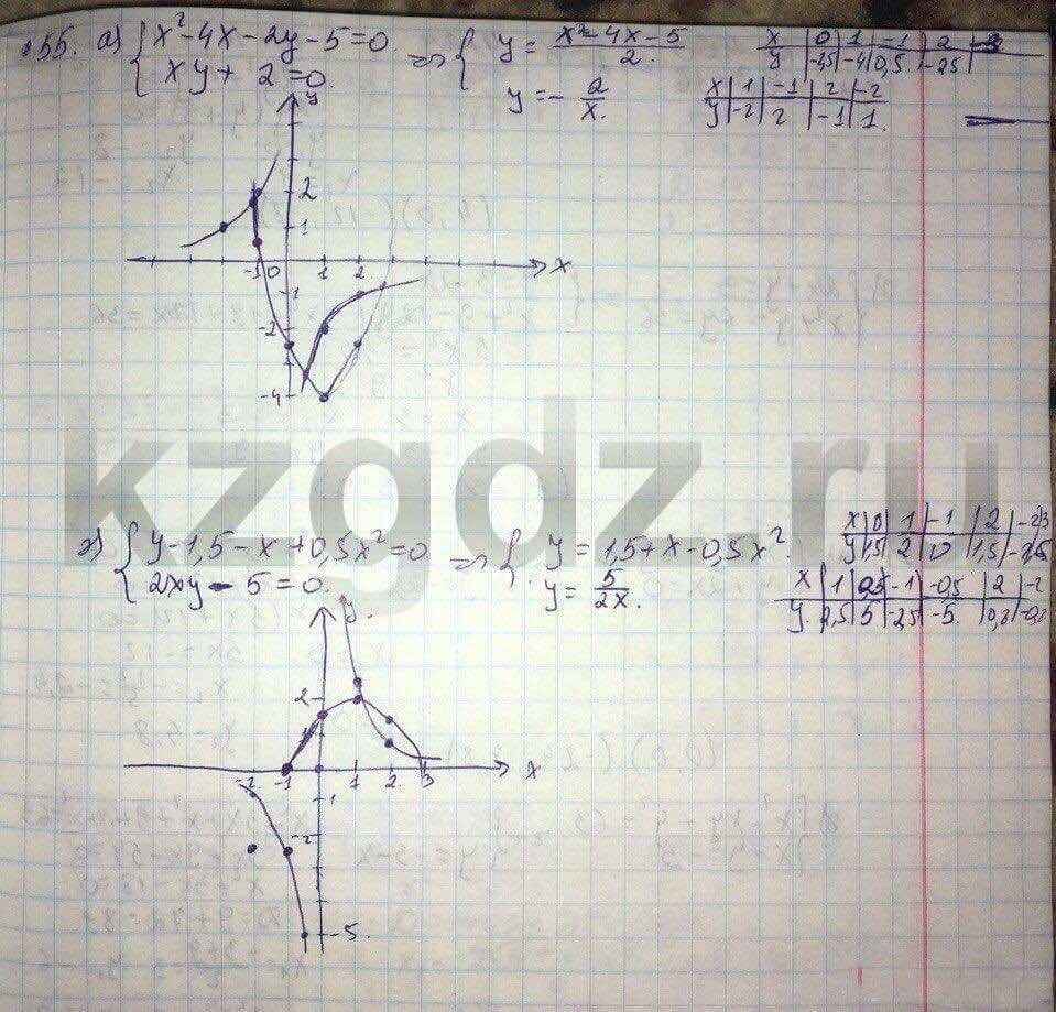 Алгебра Абылкасымова 9 класс  Упражнение 55