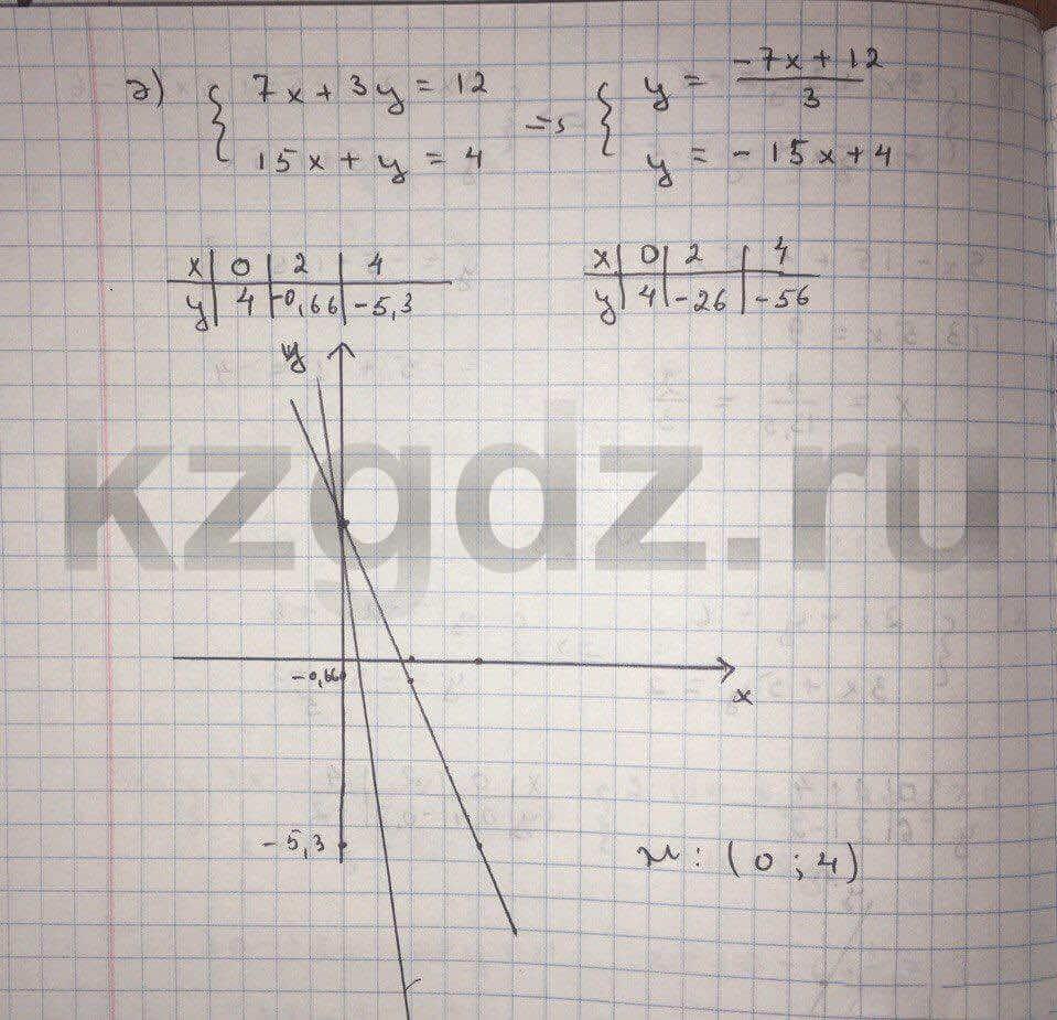 Алгебра Абылкасымова 9 класс  Упражнение 555