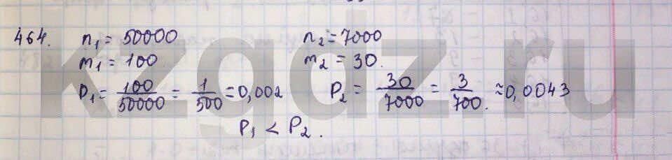 Алгебра Абылкасымова 9 класс  Упражнение 464