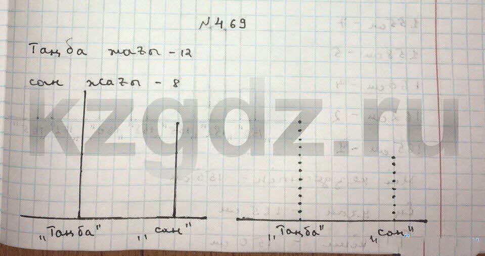 Алгебра Абылкасымова 9 класс  Упражнение 469