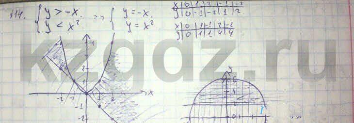 Алгебра Абылкасымова 9 класс  Упражнение 114
