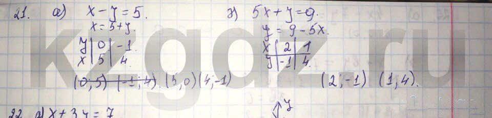 Алгебра Абылкасымова 9 класс  Упражнение 21