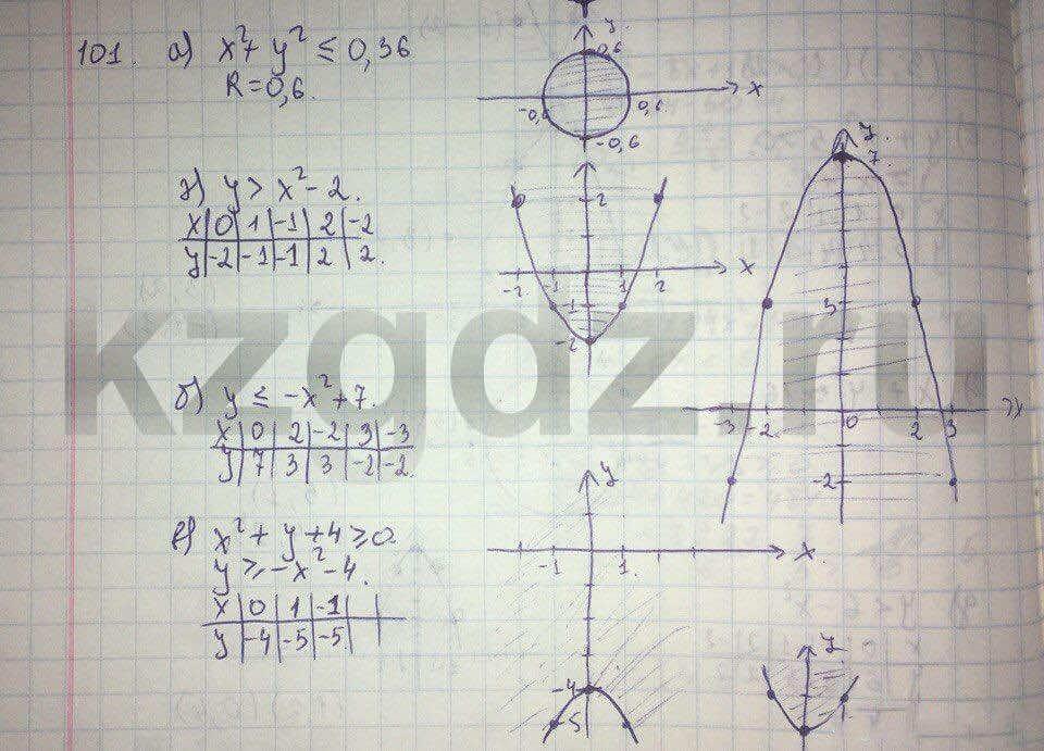 Алгебра Абылкасымова 9 класс  Упражнение 101
