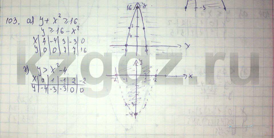 Алгебра Абылкасымова 9 класс  Упражнение 103