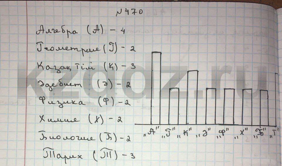 Алгебра Абылкасымова 9 класс  Упражнение 470