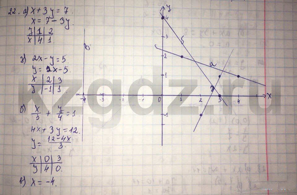 Алгебра Абылкасымова 9 класс  Упражнение 22