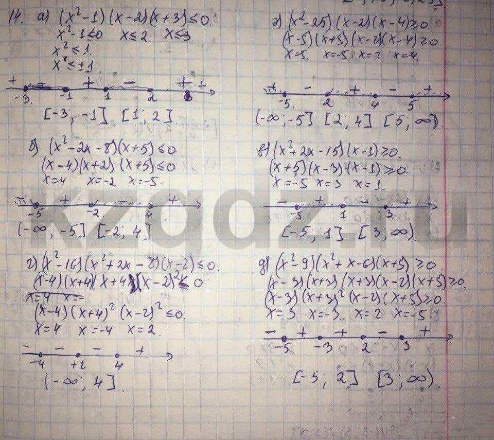 Алгебра Абылкасымова 9 класс  Упражнение 14