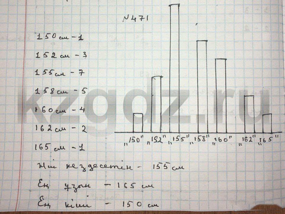 Алгебра Абылкасымова 9 класс  Упражнение 471