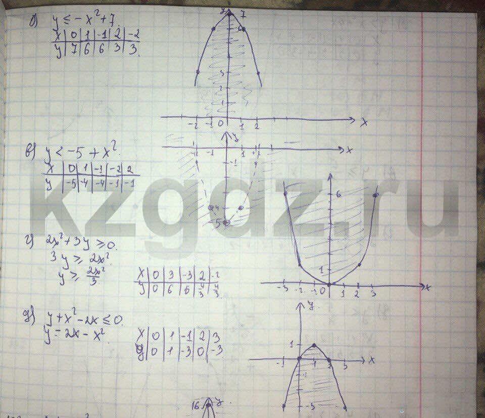 Алгебра Абылкасымова 9 класс  Упражнение 102