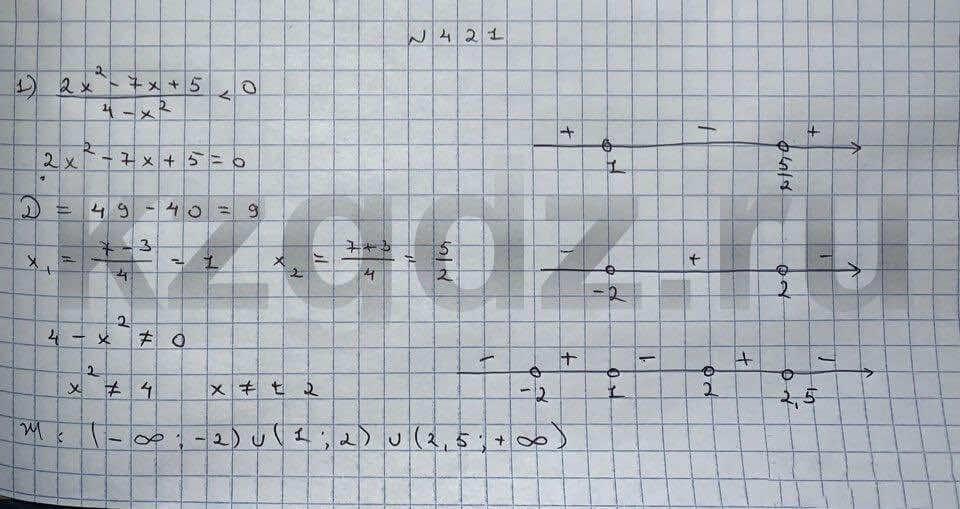 Алгебра Шыныбеков 9 класс   Упражнение 421