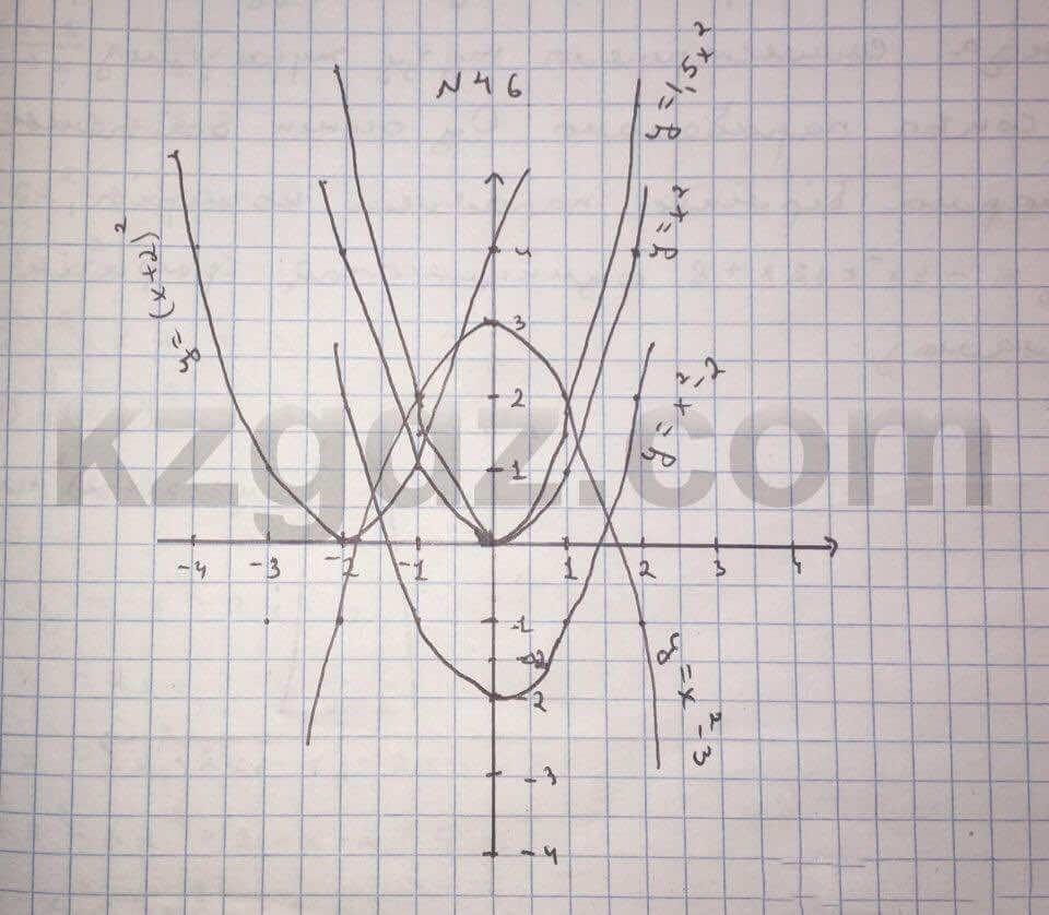 Алгебра Абылкасымова 10 класс Естественно-математическое направление  Упражнение 46