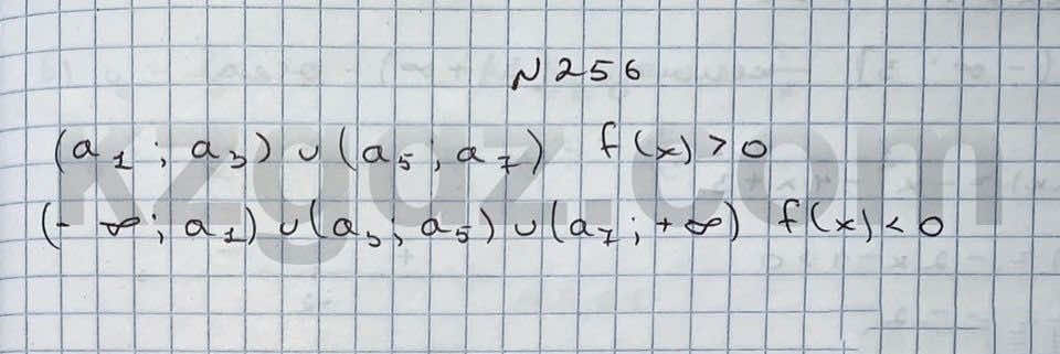 Алгебра Абылкасымова 10 класс Естественно-математическое направление  Упражнение 256