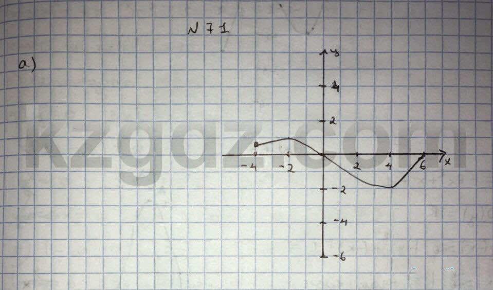 Алгебра Абылкасымова 10 класс Естественно-математическое направление  Упражнение 71