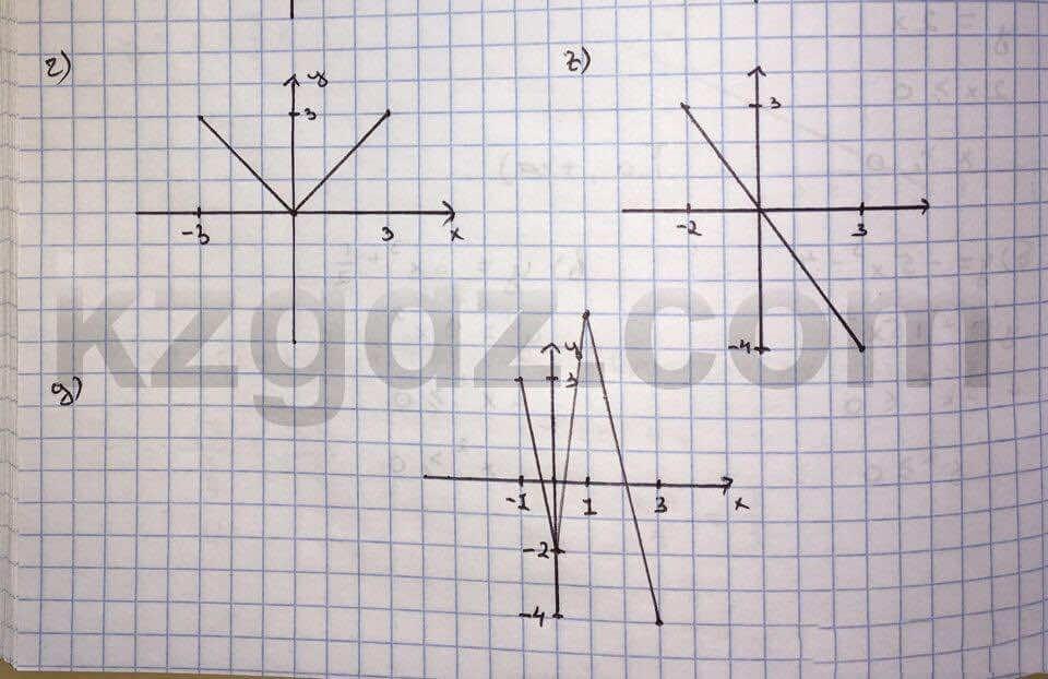Алгебра Абылкасымова 10 класс Естественно-математическое направление  Упражнение 63