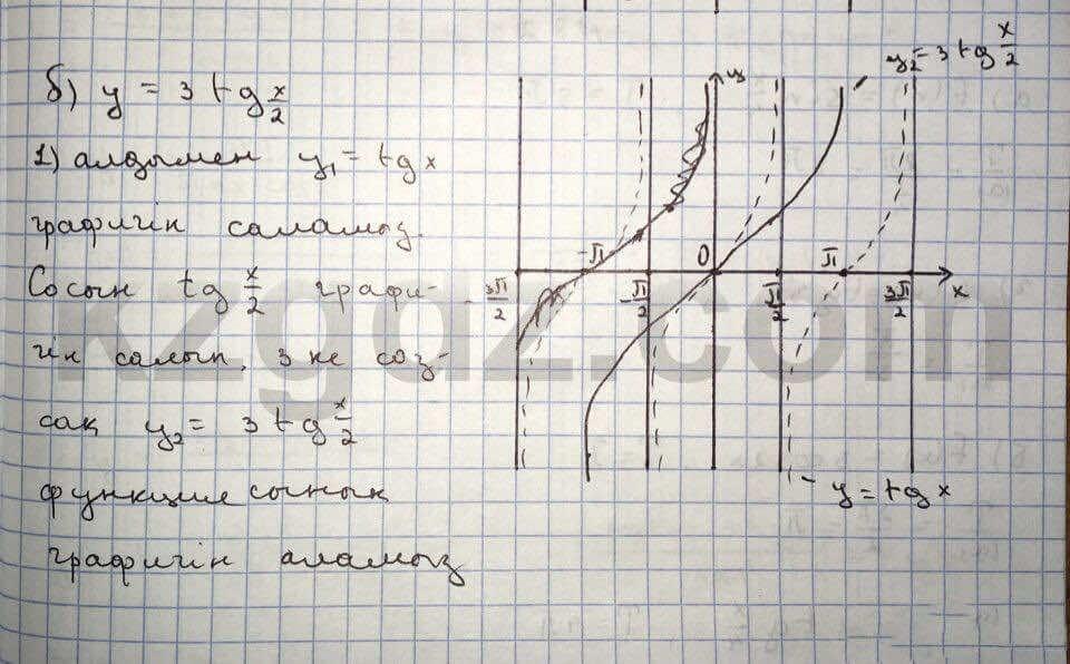 Алгебра Абылкасымова 10 класс Естественно-математическое направление  Упражнение 81