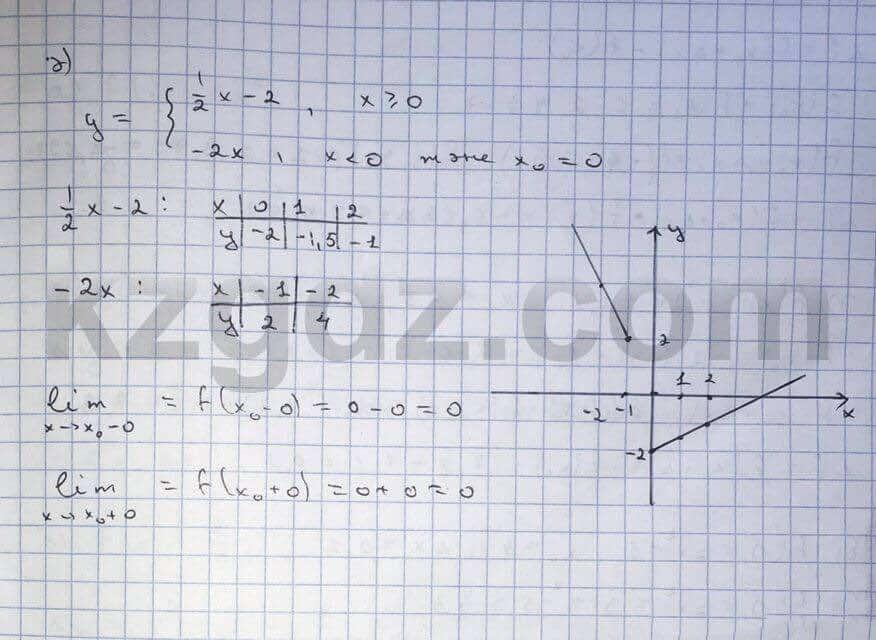 Алгебра Абылкасымова 10 класс Естественно-математическое направление  Упражнение 151