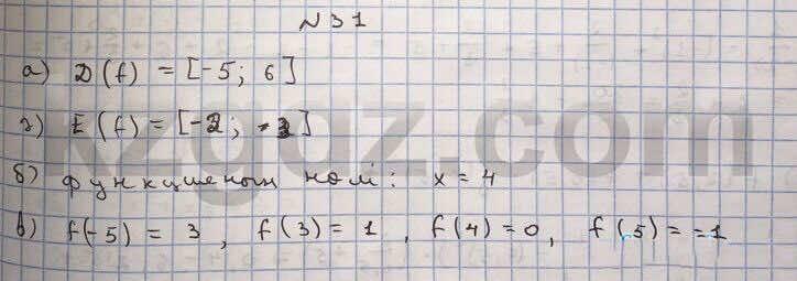 Алгебра Абылкасымова 10 класс Естественно-математическое направление  Упражнение 31