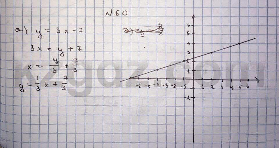 Алгебра Абылкасымова 10 класс Естественно-математическое направление  Упражнение 60