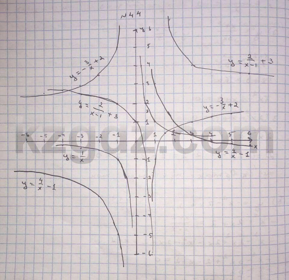 Алгебра Абылкасымова 10 класс Естественно-математическое направление  Упражнение 44