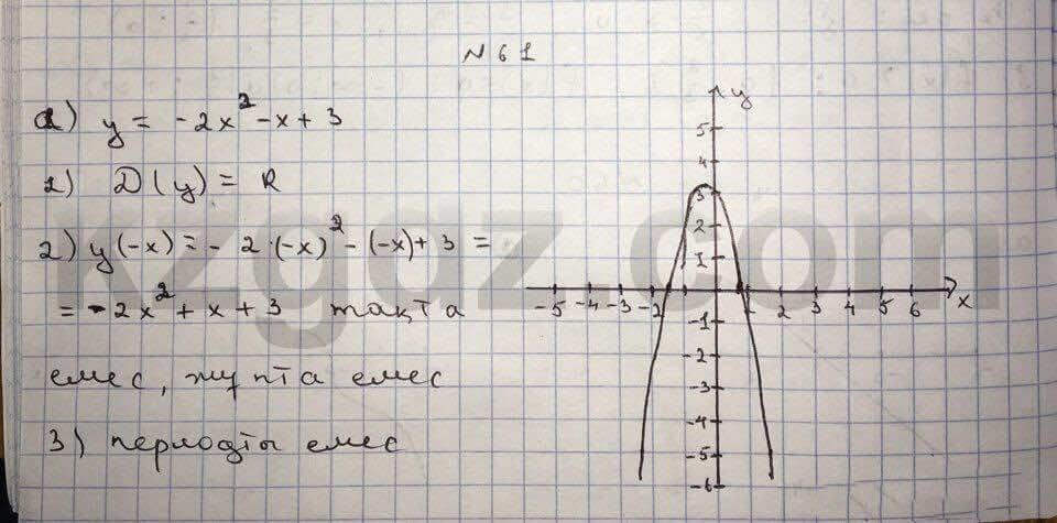 Алгебра Абылкасымова 10 класс Общетвенно-гуманитарное направление  Упражнение 61