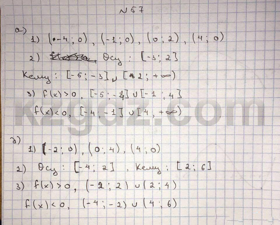 Алгебра Абылкасымова 10 класс Общетвенно-гуманитарное направление  Упражнение 57