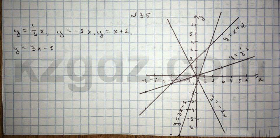 Алгебра Абылкасымова 10 класс Общетвенно-гуманитарное направление  Упражнение 35
