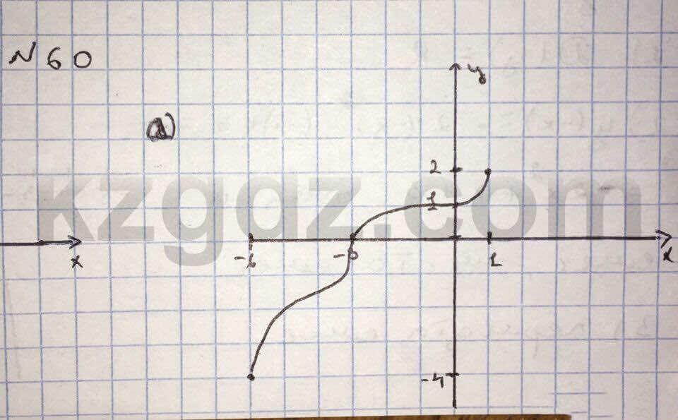 Алгебра Абылкасымова 10 класс Общетвенно-гуманитарное направление  Упражнение 60