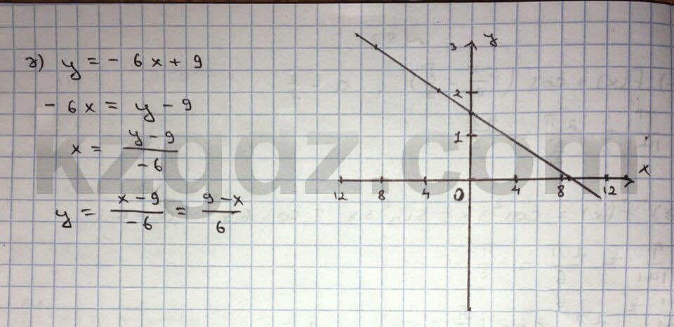 Алгебра Абылкасымова 10 класс Общетвенно-гуманитарное направление  Упражнение 53
