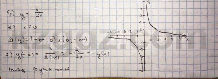 Алгебра Абылкасымова 10 класс Общетвенно-гуманитарное направление  Упражнение 59