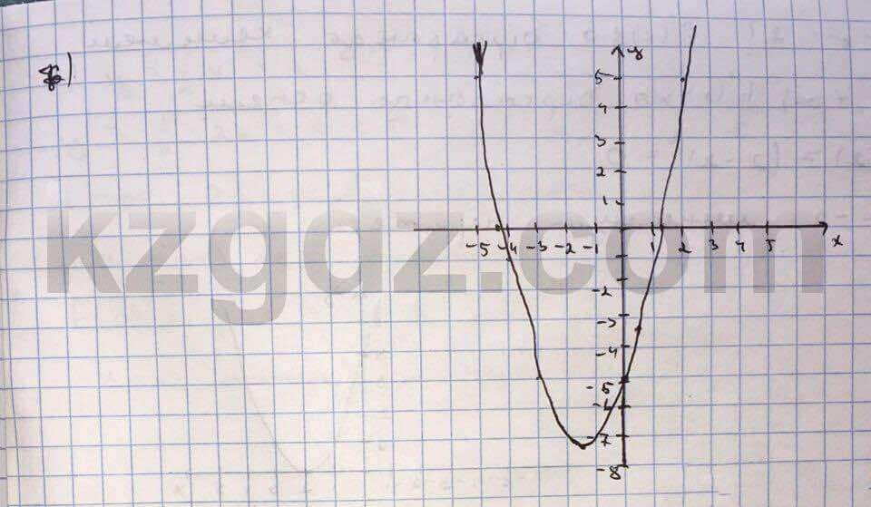 Алгебра Абылкасымова 10 класс Общетвенно-гуманитарное направление  Упражнение 240