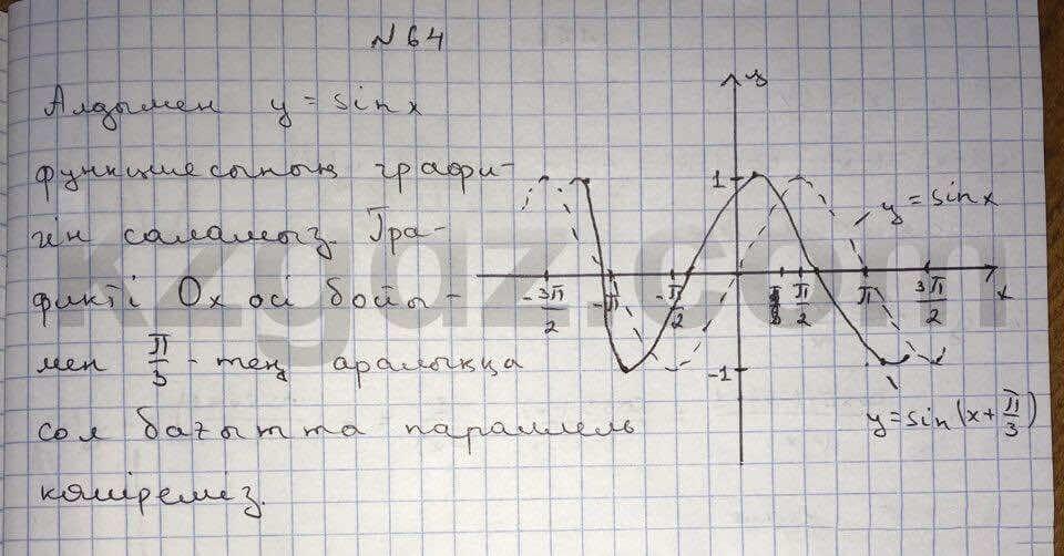Алгебра Абылкасымова 10 класс Общетвенно-гуманитарное направление  Упражнение 64