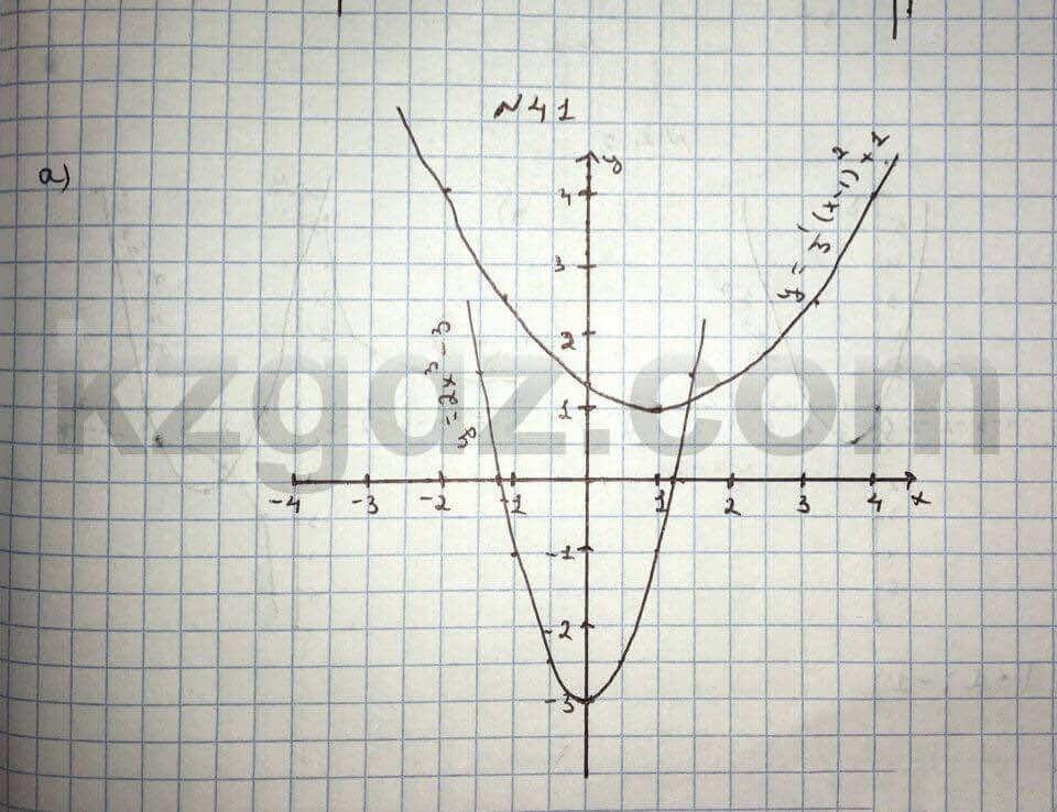 Алгебра Абылкасымова 10 класс Общетвенно-гуманитарное направление  Упражнение 41