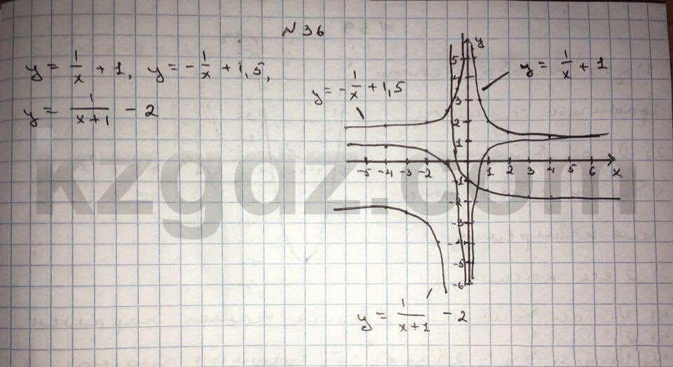 Алгебра Абылкасымова 10 класс Общетвенно-гуманитарное направление  Упражнение 36