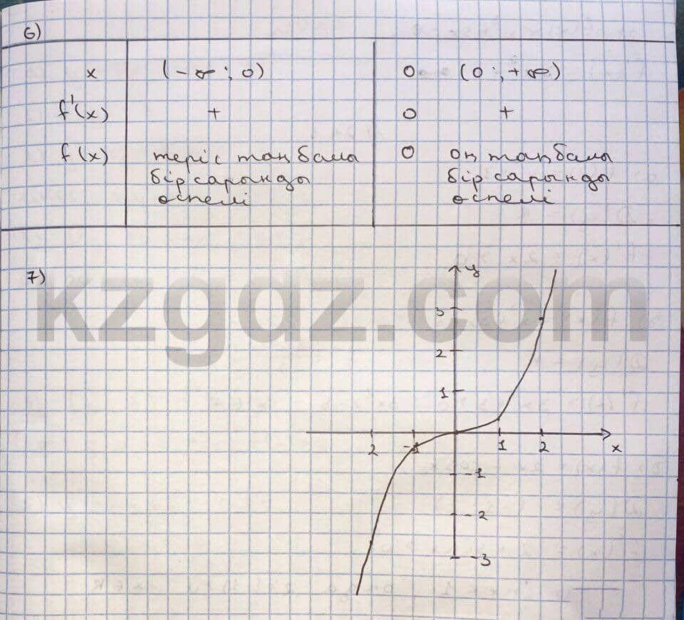 Алгебра Абылкасымова 10 класс Общетвенно-гуманитарное направление  Упражнение 242