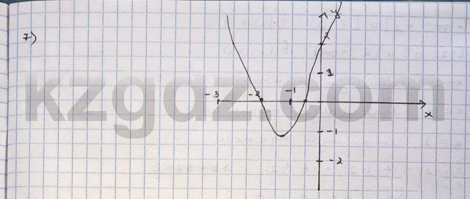 Алгебра Абылкасымова 10 класс Общетвенно-гуманитарное направление  Упражнение 244