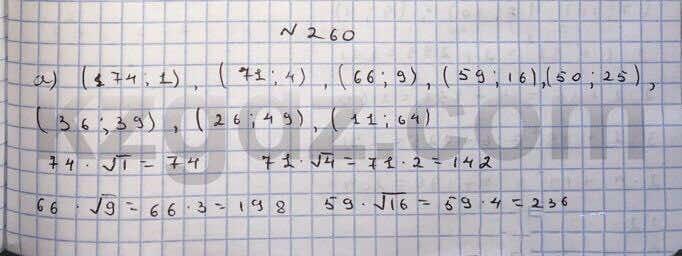 Алгебра Абылкасымова 10 класс Общетвенно-гуманитарное направление  Упражнение 260