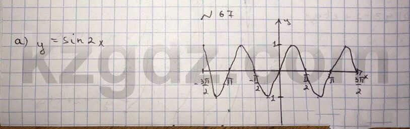 Алгебра Абылкасымова 10 класс Общетвенно-гуманитарное направление  Упражнение 67
