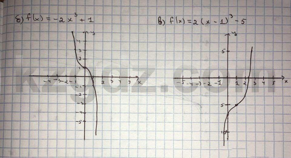 Алгебра Абылкасымова 10 класс Общетвенно-гуманитарное направление  Упражнение 40