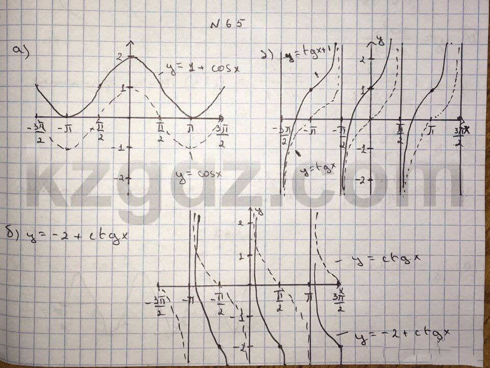 Алгебра Абылкасымова 10 класс Общетвенно-гуманитарное направление  Упражнение 65