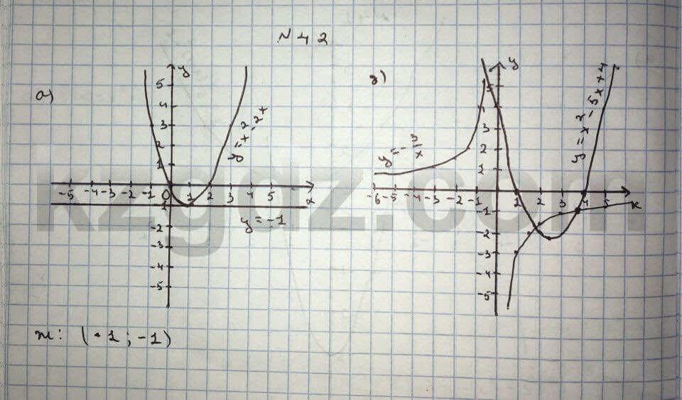 Алгебра Абылкасымова 10 класс Общетвенно-гуманитарное направление  Упражнение 42